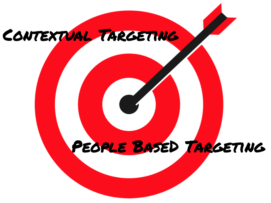Context Targeting